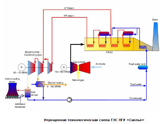 combined cycle power plant working principle pdf